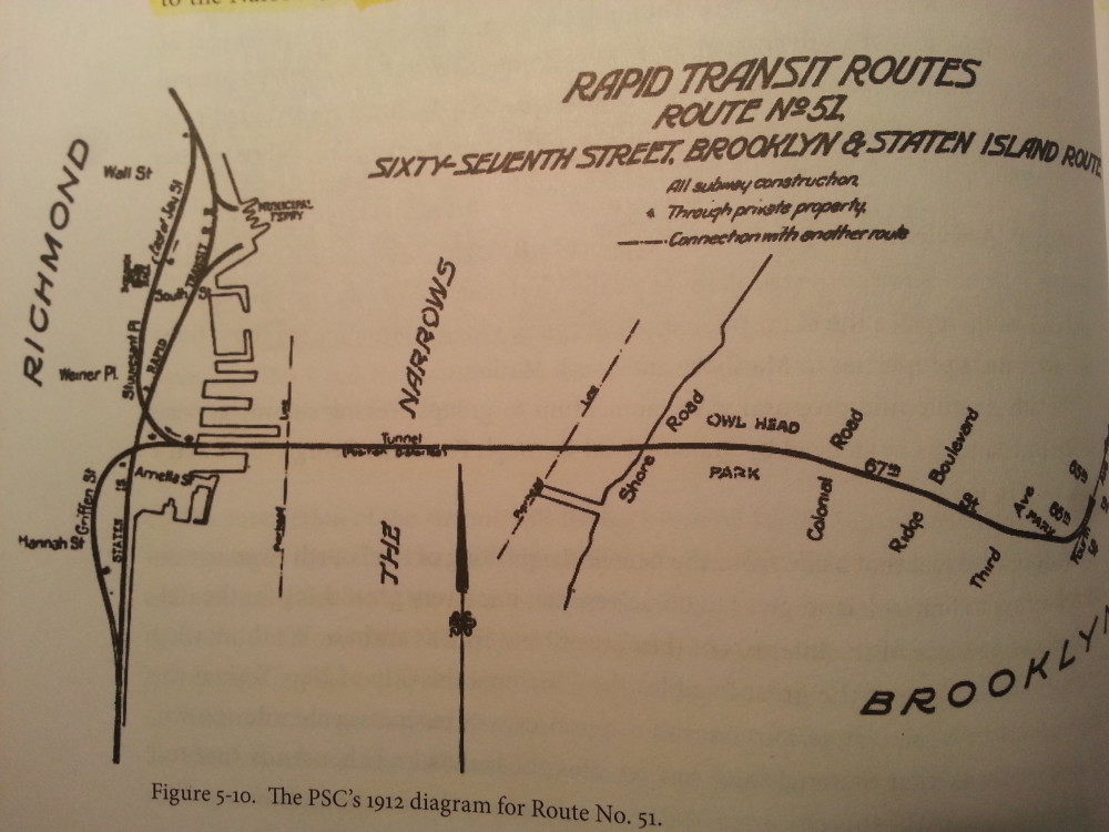 Map of proposed subway tunnel to Staten Island